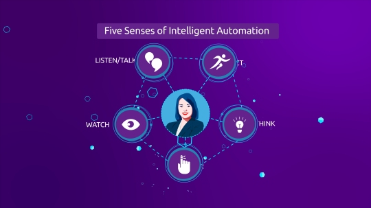 The Five Senses of Intelligent Automation