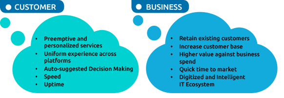 Picking up pace in the new era of digital customer engagement
