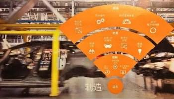 工业4.0=物联网+数字化制造?