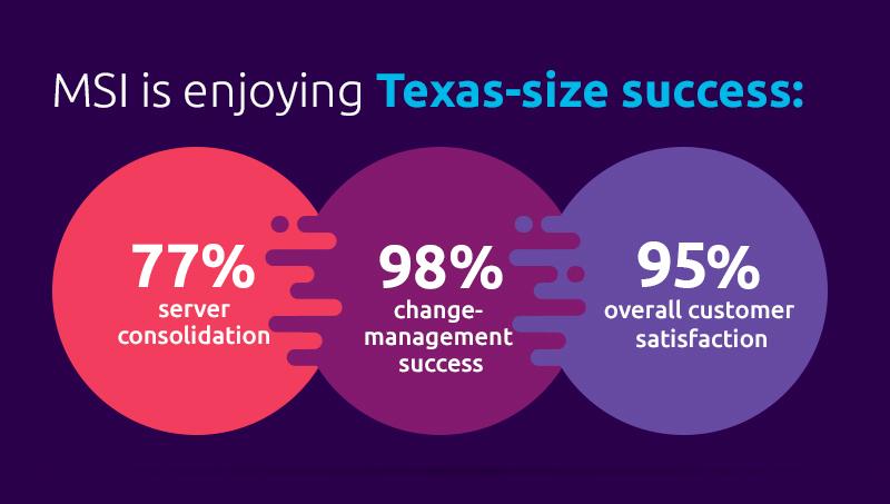 Texas size success