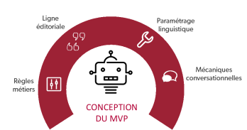 Intelligence artificielle omnicanale (partie 3) : En route vers l'IA omnicanale