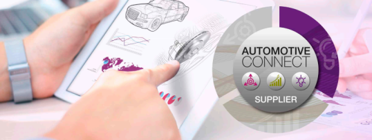 Landscape Analysis: Evaluation of New Business Models for Automotive Suppliers