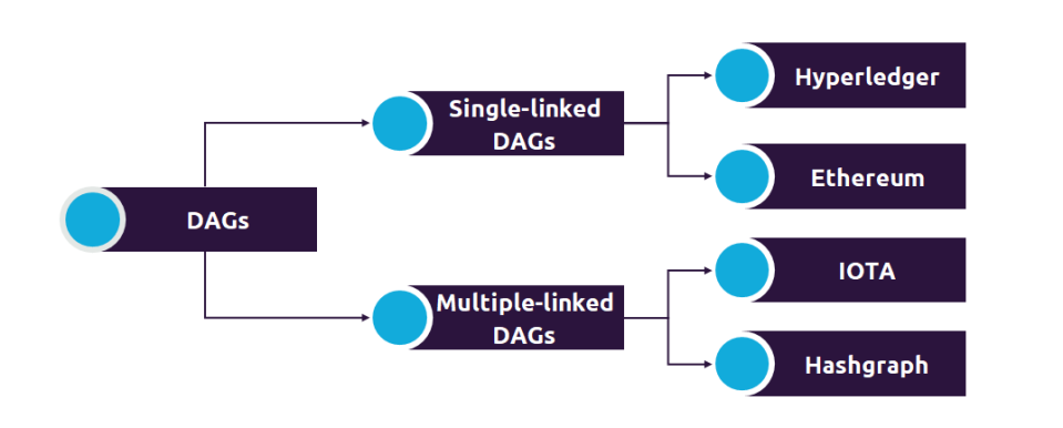 Image-1-dont-call-it-blockchain.png