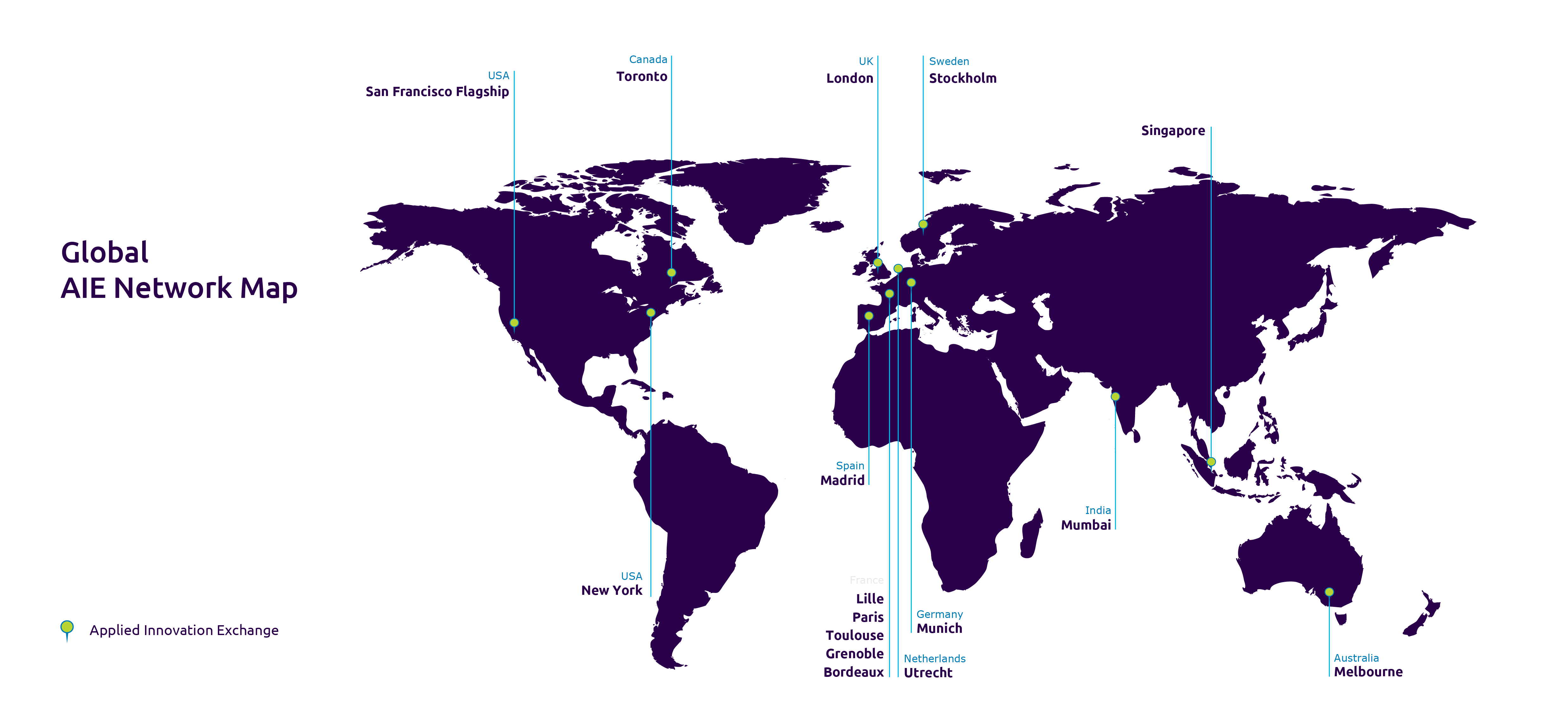 Applied Innovation Exchange Global Network