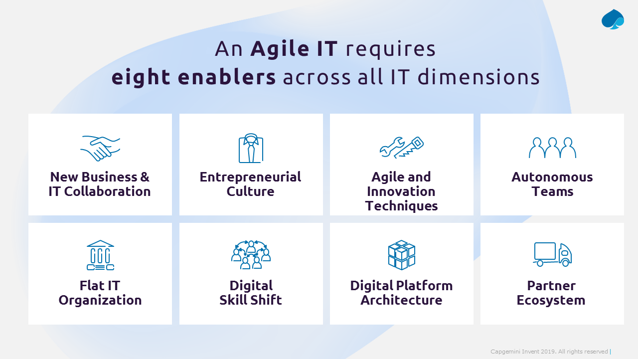 Abbildung 1: An Agile IT requires eight enablers across all IT dimensions