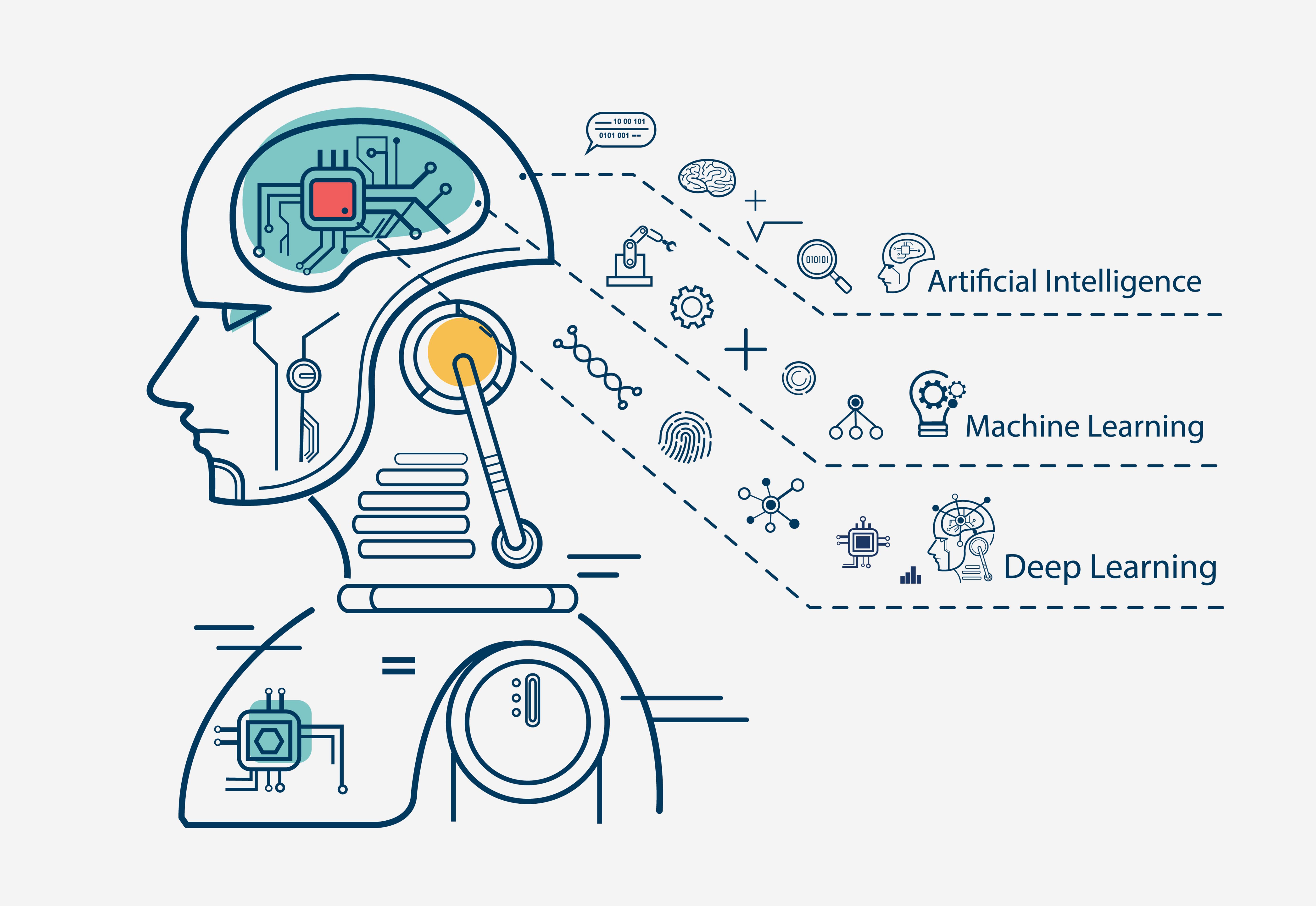 Machine Learning_Capgemini-Invent