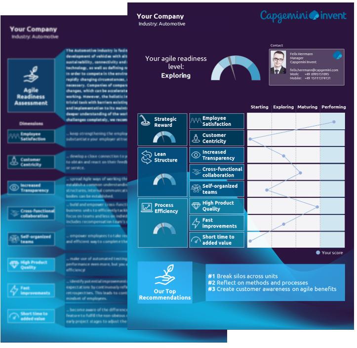 agile-acceleration-assessment-report-capgemini-invent