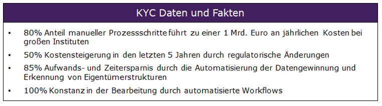 kyc-daten-und-fakten-capgemini-invent