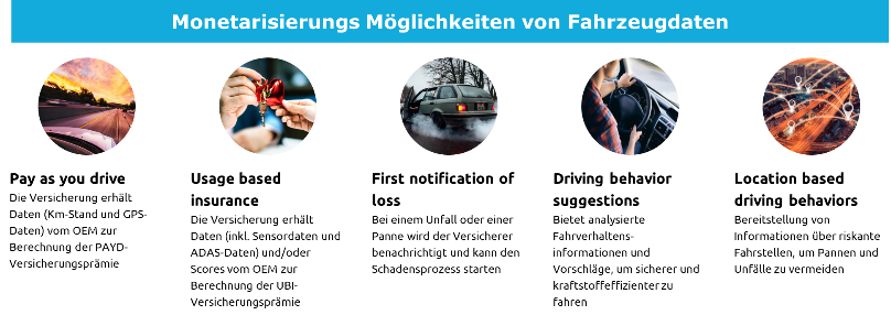 moeglichkeiten-monetarisierung-fahrzeugdaten-capgemini-invent