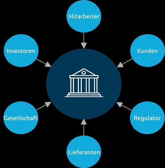Nachhaltigkeitsberichterstattung als Wettbewerbsvorteil im Financial-Services-Bereich_Capgemini Invent