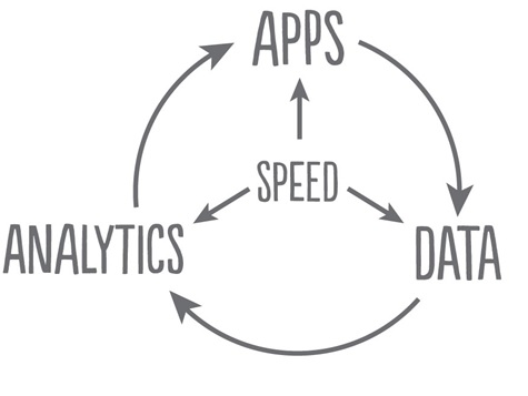 apps-data-analytics