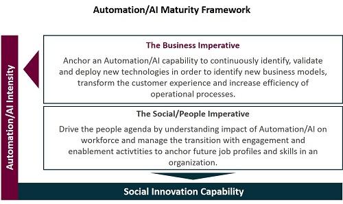 Framework Workforce Transition