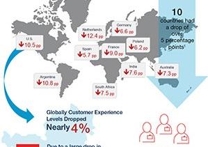 Infographic: World Insurance Report 2015