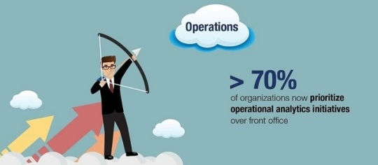 Going big: why companies need to focus on Operational Analytics – Infographic