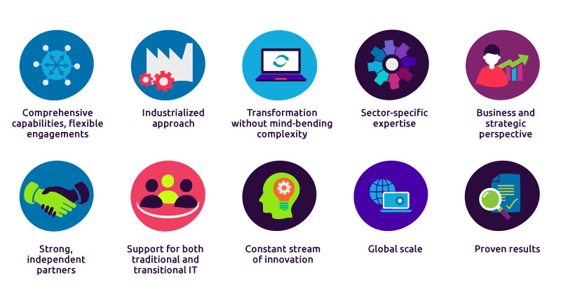 Why Choose Capgemini  Cloud Infrastructure Services?