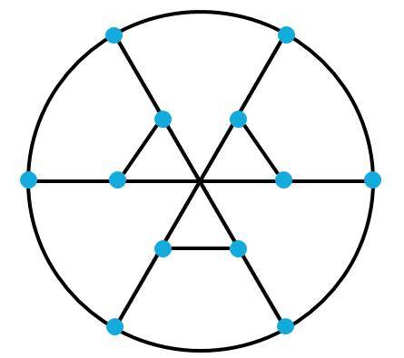 Figure 1: The Franklin Graph Image reference: Capgemini