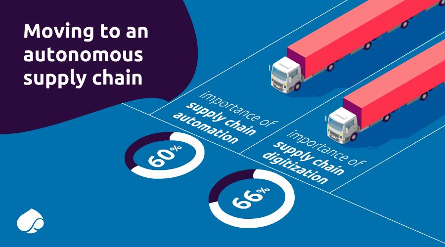 Moving to an autonomous supply chain-Shortfalls