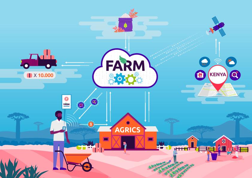Capgemini FARM platform