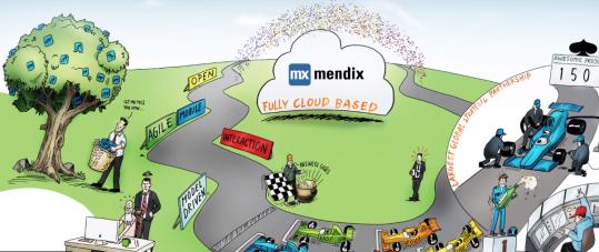 Versnel digitale innovatie met Capgemini & Mendix