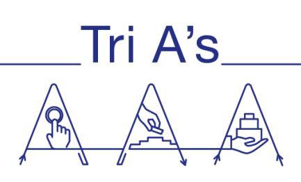 Tri-A's in proces