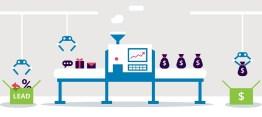 Intelligente automatisering: kansen en uitdagingen voor de financiële dienstverlening