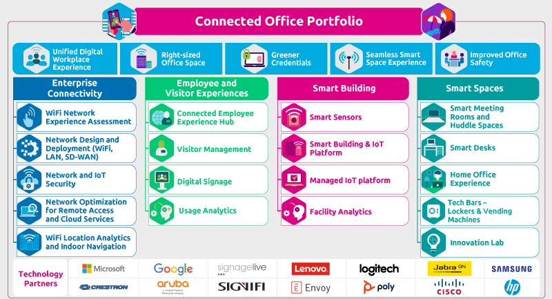 Connected Office