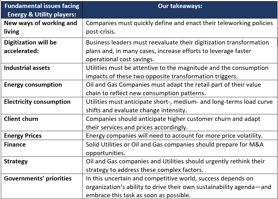 COVID-19 Energy Utlities