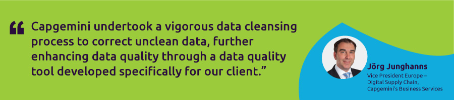 Improved data accuracy and reduced stock-outs for a global CPG company