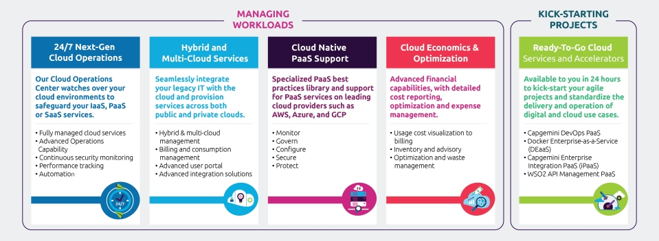 Capgemini Cloud Platform: Service Blocks