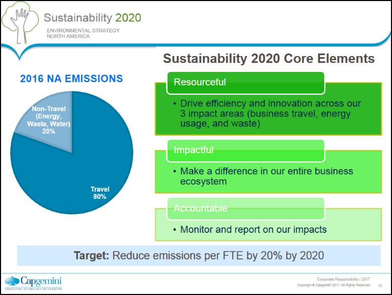 2020 Core Elements