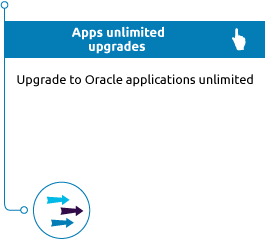 Apps-unlimited-upgrades graph
