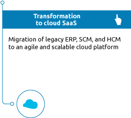 Transformation-to-cloud-SaaS graph