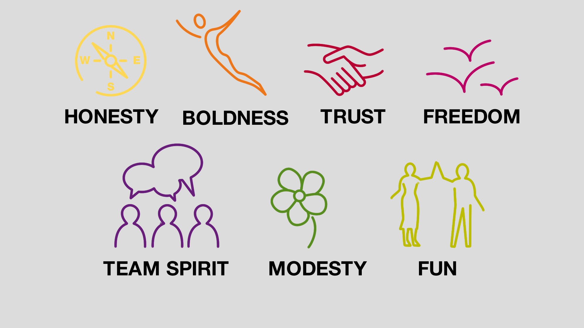 An Introduction To Our Seven Values  U2013 Capgemini Worldwide