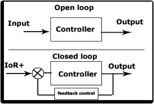 The customer-oriented enterprise: (3) Scrum in the ...