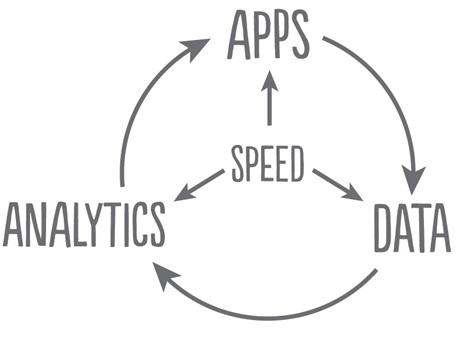 apps-data-analytics