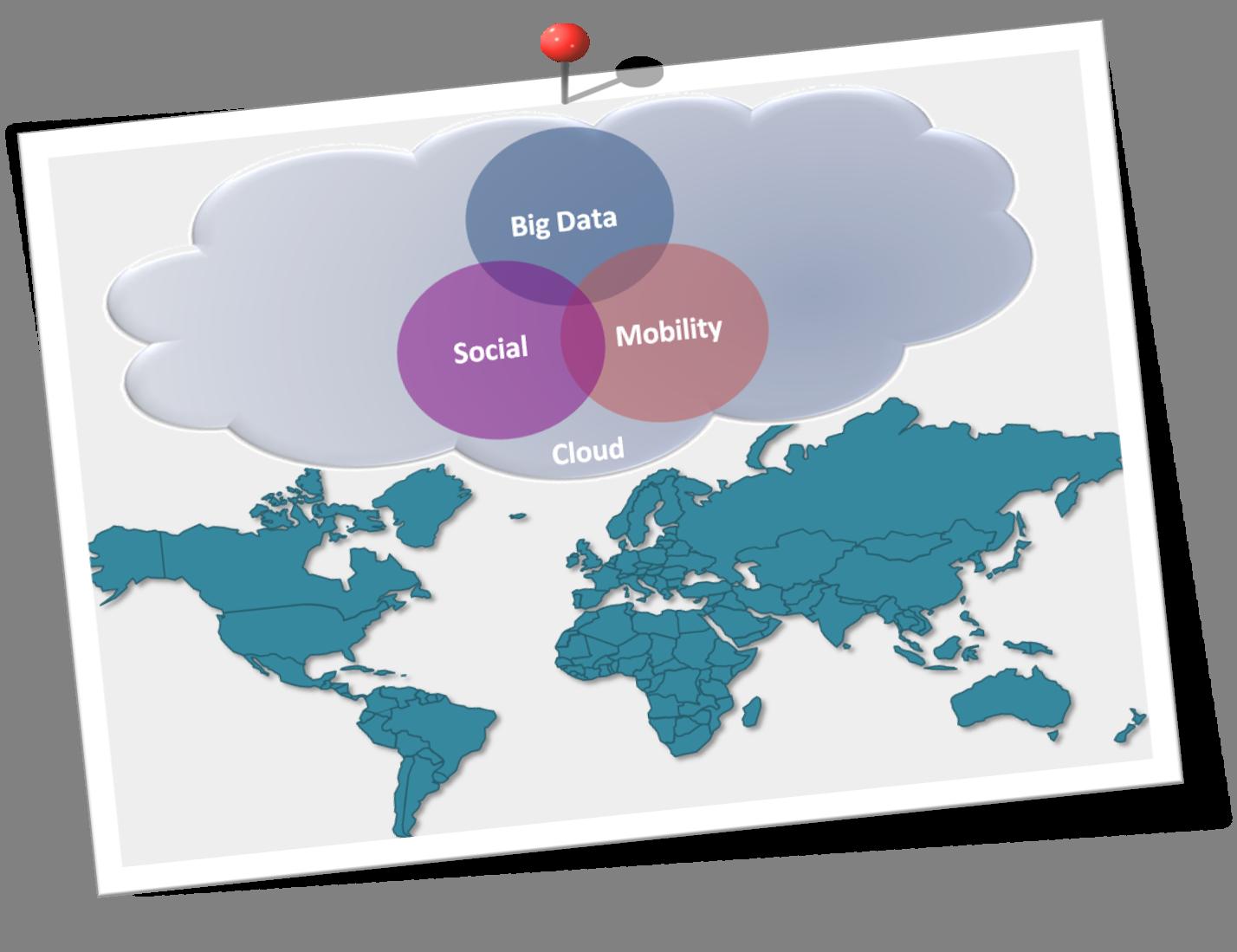 Cloud, big data, social, mobility