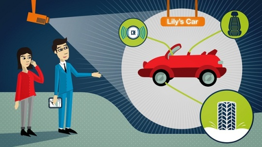 Driving Digital: Automotive's Joint Journey with the Customer