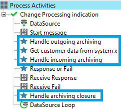 Figure1 Using Groovy script to shorten the number of steps