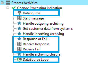 5 Best practices for SoapUI Pro and Oracle SOA Suite