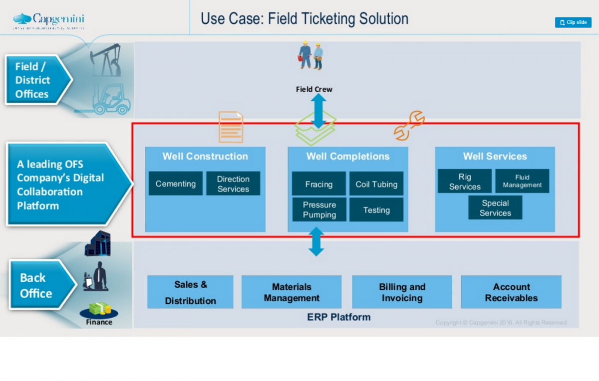 Field Ticketing System