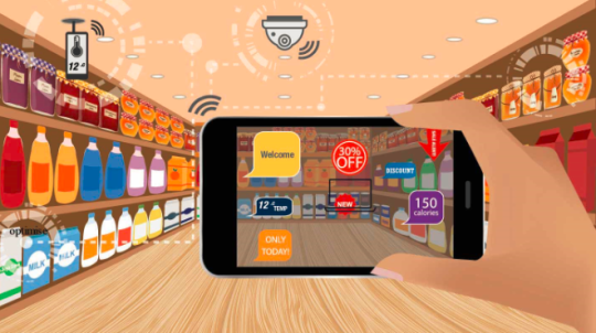 IoT for the Consumer Goods and Retail Business
