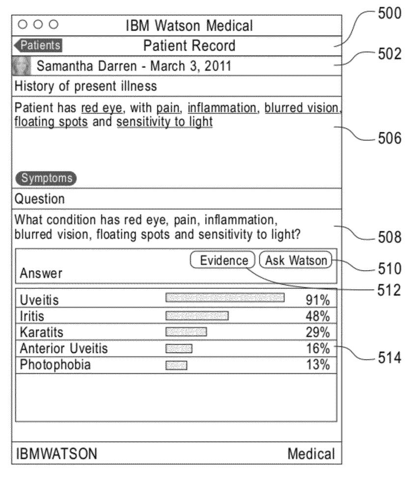 U.S. Patent No. 9002773