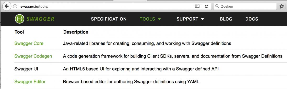Getting the best oracle api information with swagger and a pinch of swagger delivers a set of tools to work with and on the api specification on httpswaggertools one of them is the swagger user interface malvernweather Gallery