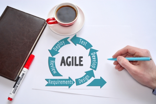 Isn't Agile meant to make everything easier, better, and faster?