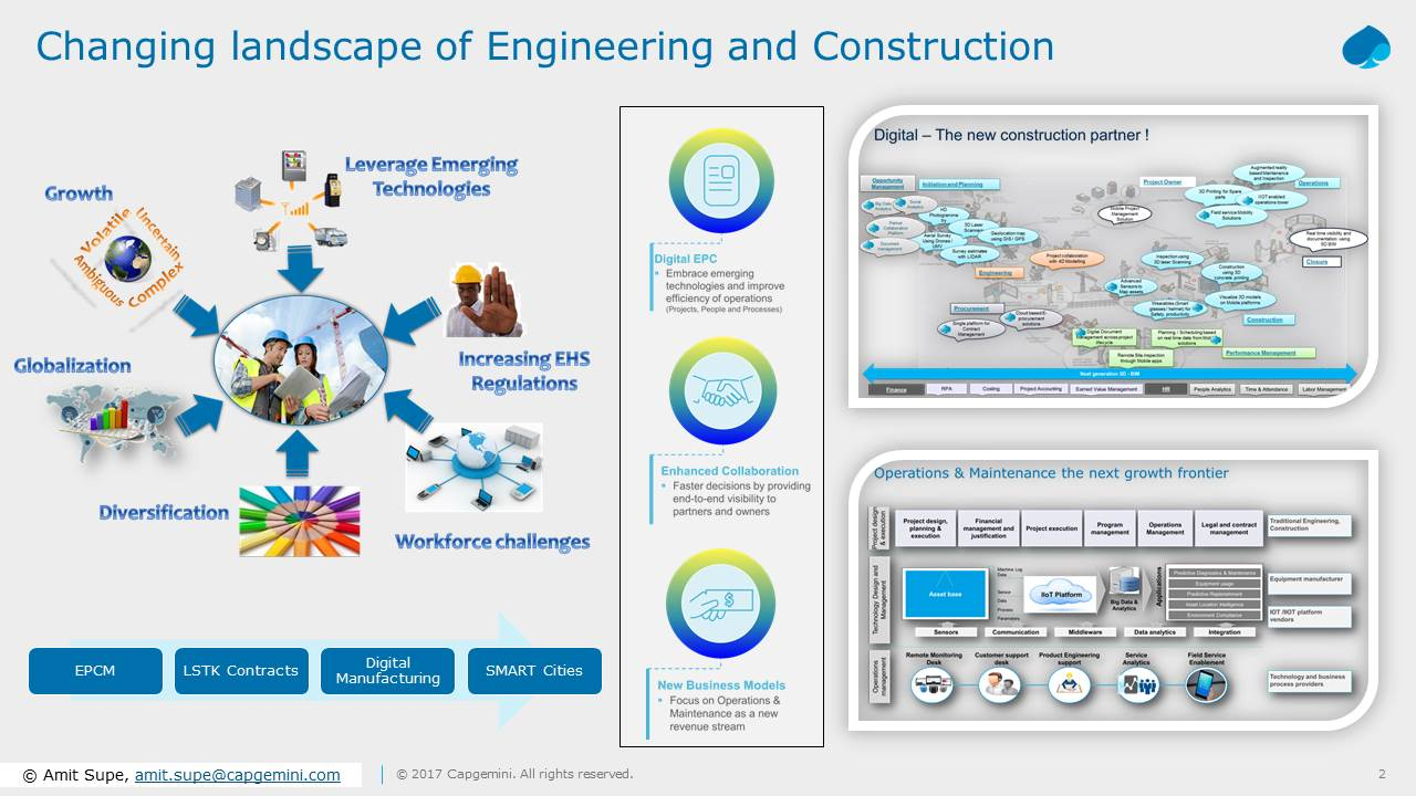 Epcm 4 0 The Next Big Thing In Engineering And