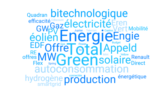 Our Top Energy Transition Predictions for 2018