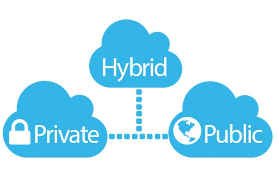 How Hybrid Cloud is fueling Digital Transformation