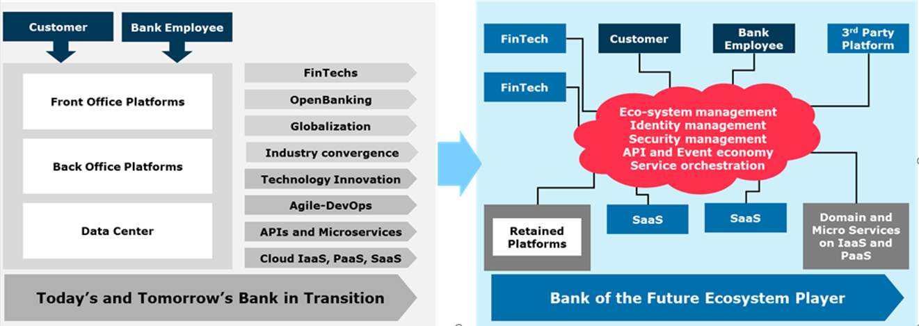 features of core banking