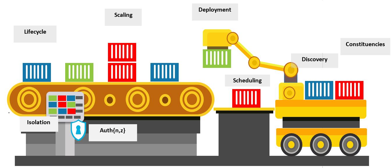 Enterprises Dilemma of choosing the right K8 platform