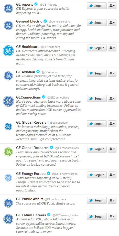 Perfiles de General Electric en Twitter